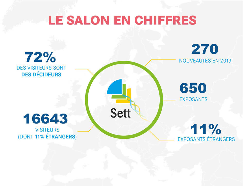 Infografie Salon 2019