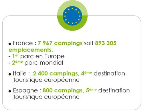 France : 8 023 campings soit 3 896 174 emplacements