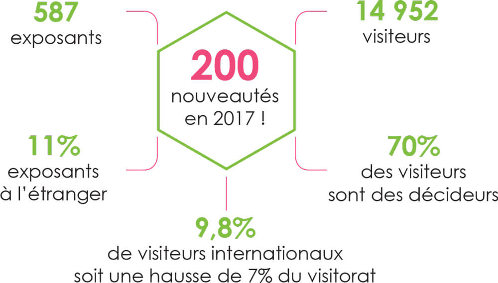 infografie salon 2017